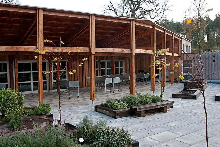 Garden Design Courses In Devon u2013 izvipi.com