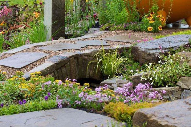 View Rhs Garden Design Galleries For Inspiring Ideas Rhs