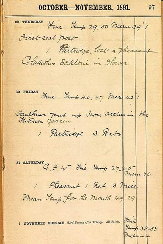 Renshaw's weather diary recorded at Wisley in 1891